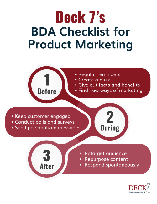 BDA Strategy for B2B Product Marketing