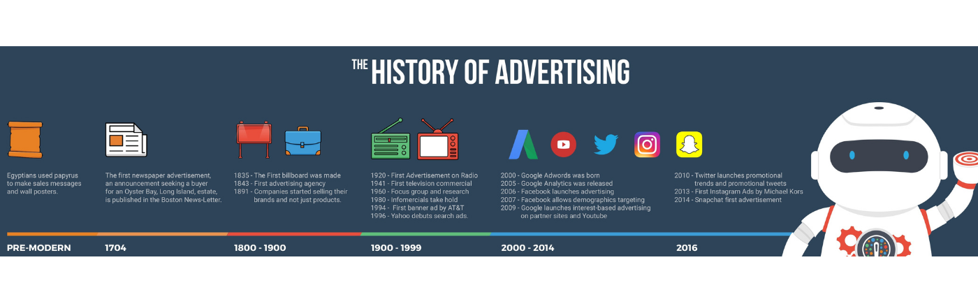 Reasons Why Display Advertising Is as Important